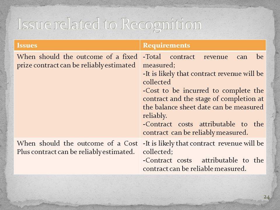 Issue related to Recognition