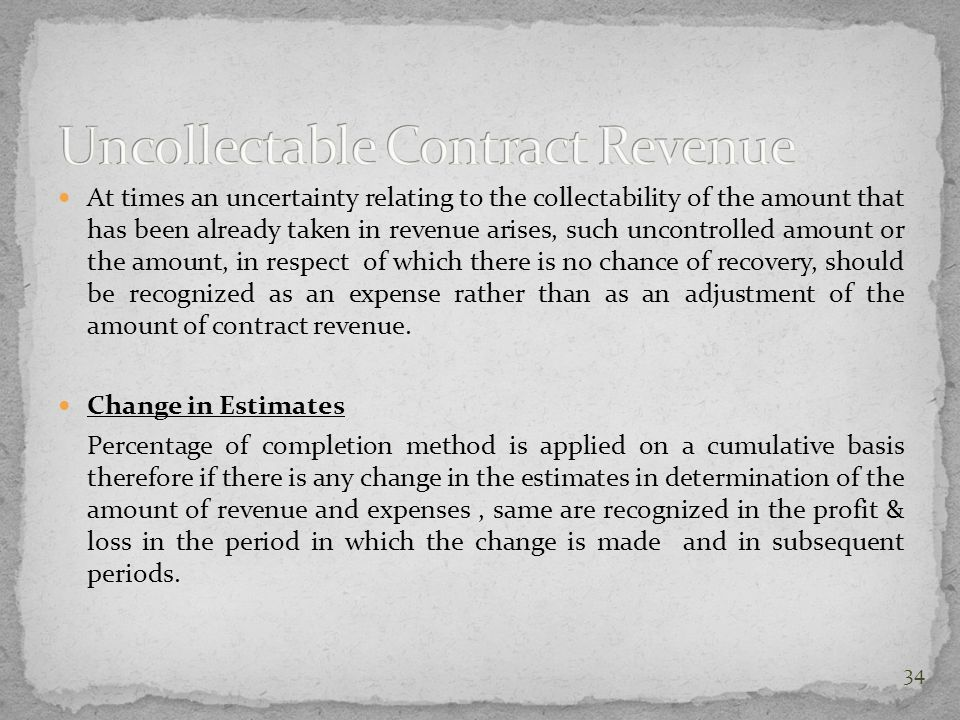 Uncollectable Contract Revenue