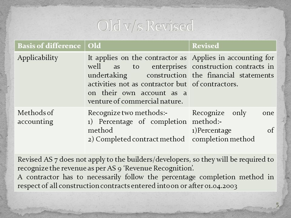Old v/s Revised Basis of difference Old Revised Applicability