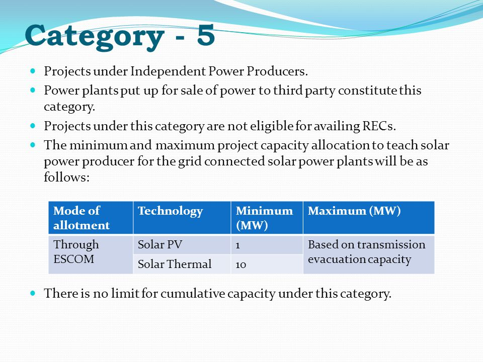 Category-5 Category - 5 Projects under Independent Power Producers.