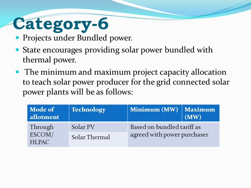 Category-6 Projects under Bundled power.