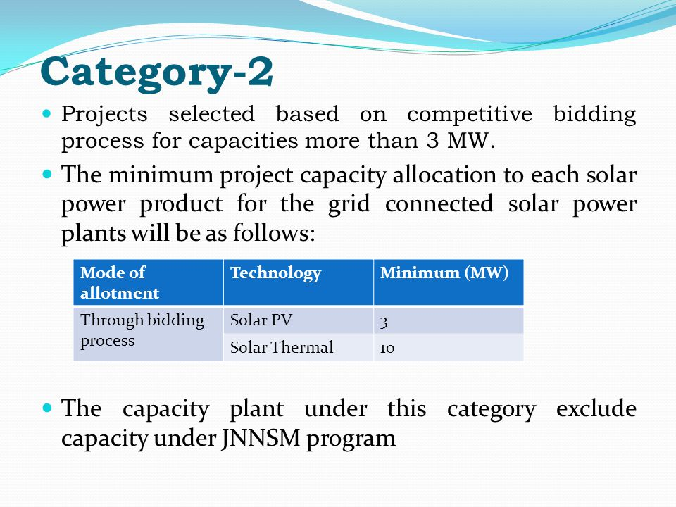 Category-2 Projects selected based on competitive bidding process for capacities more than 3 MW.