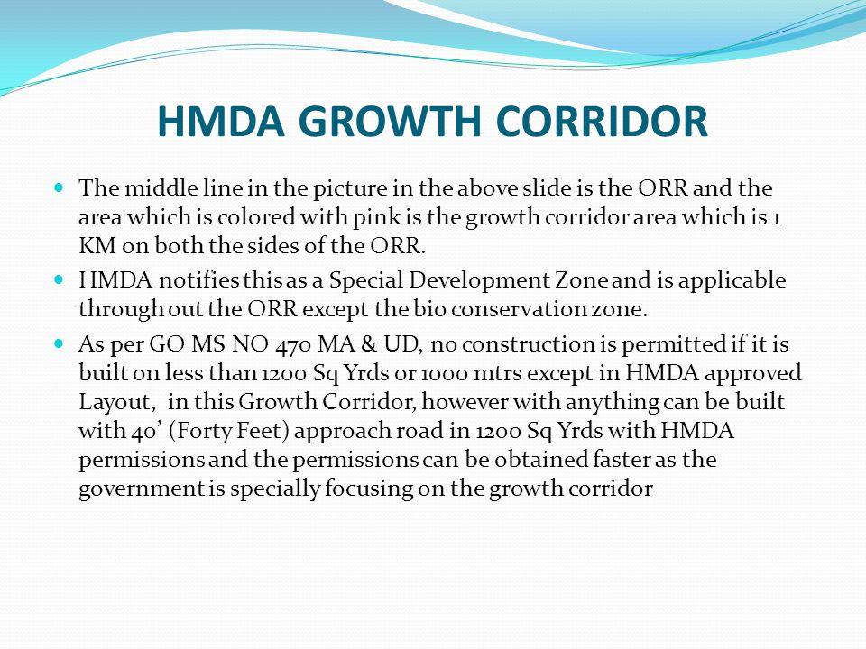 HMDA GROWTH CORRIDOR