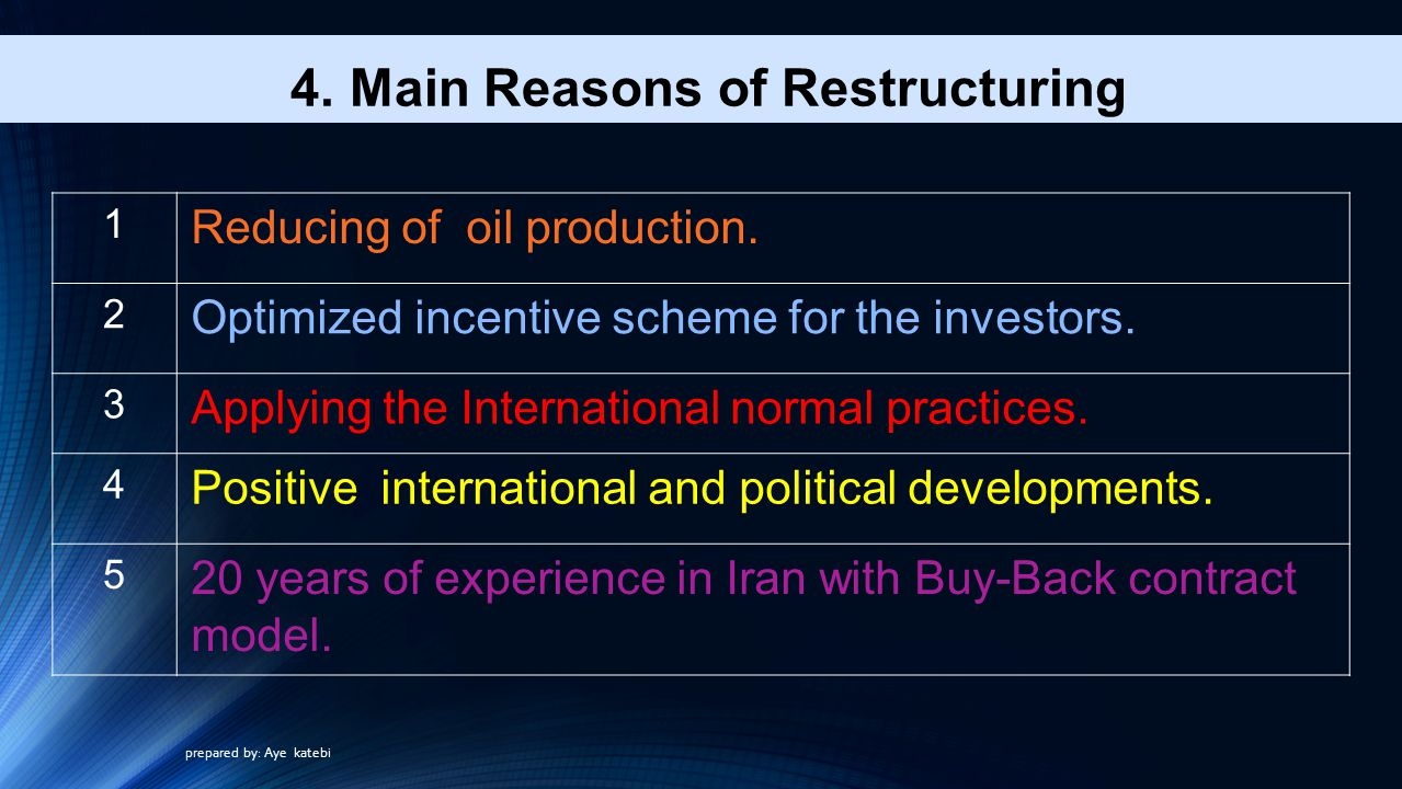 4. Main Reasons of Restructuring