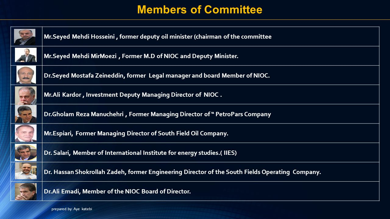 Members of Committee Mr.Seyed Mehdi Hosseini , former deputy oil minister (chairman of the committee.