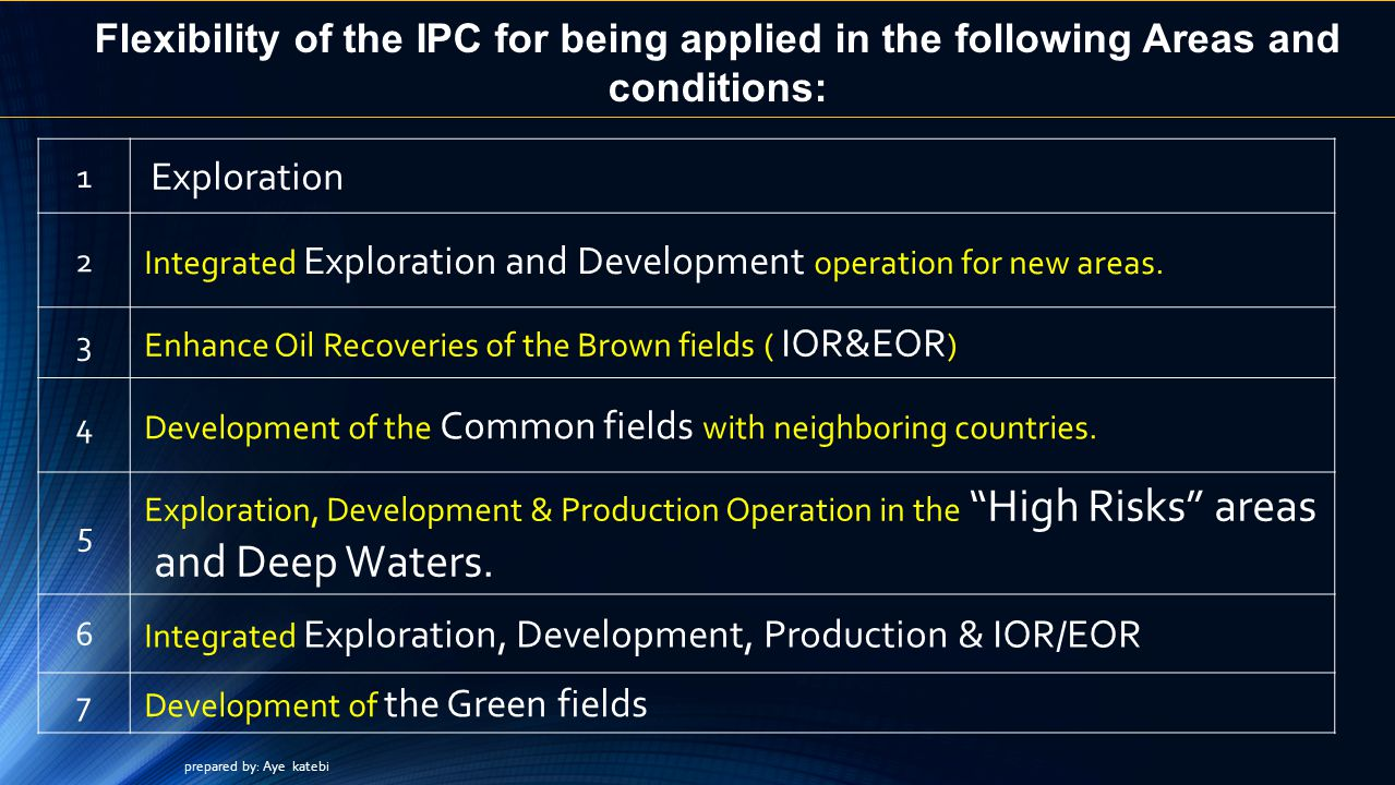Flexibility of the IPC for being applied in the following Areas and conditions: