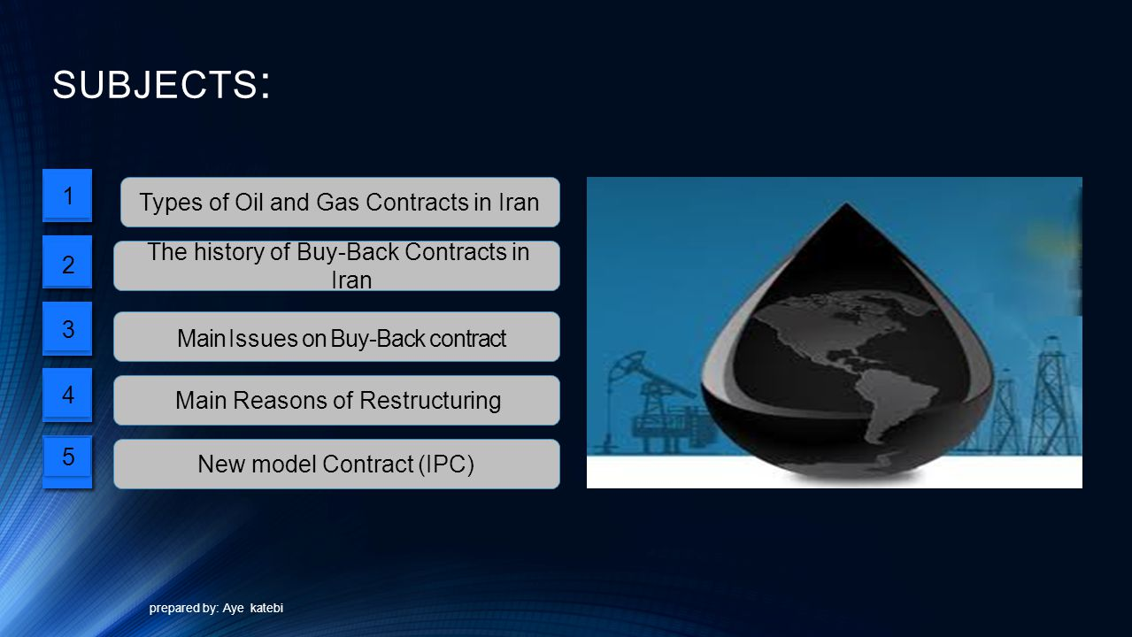 SUBJECTS: 1 Types of Oil and Gas Contracts in Iran