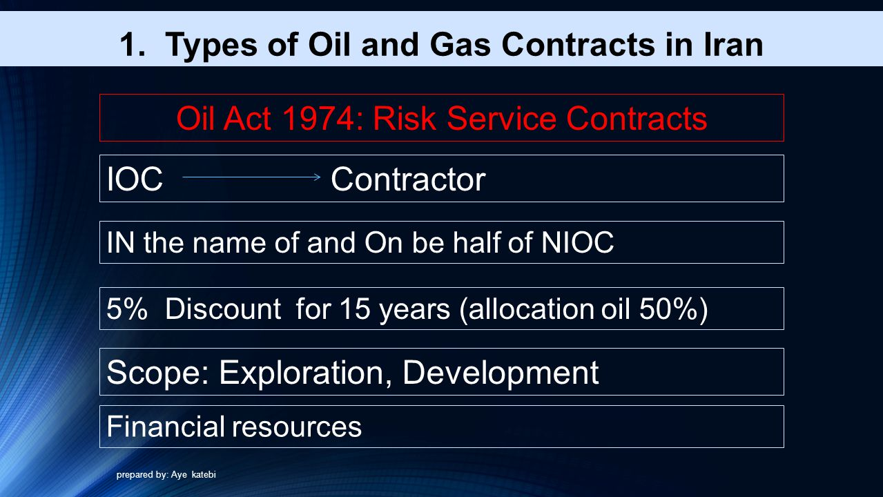 1. Types of Oil and Gas Contracts in Iran
