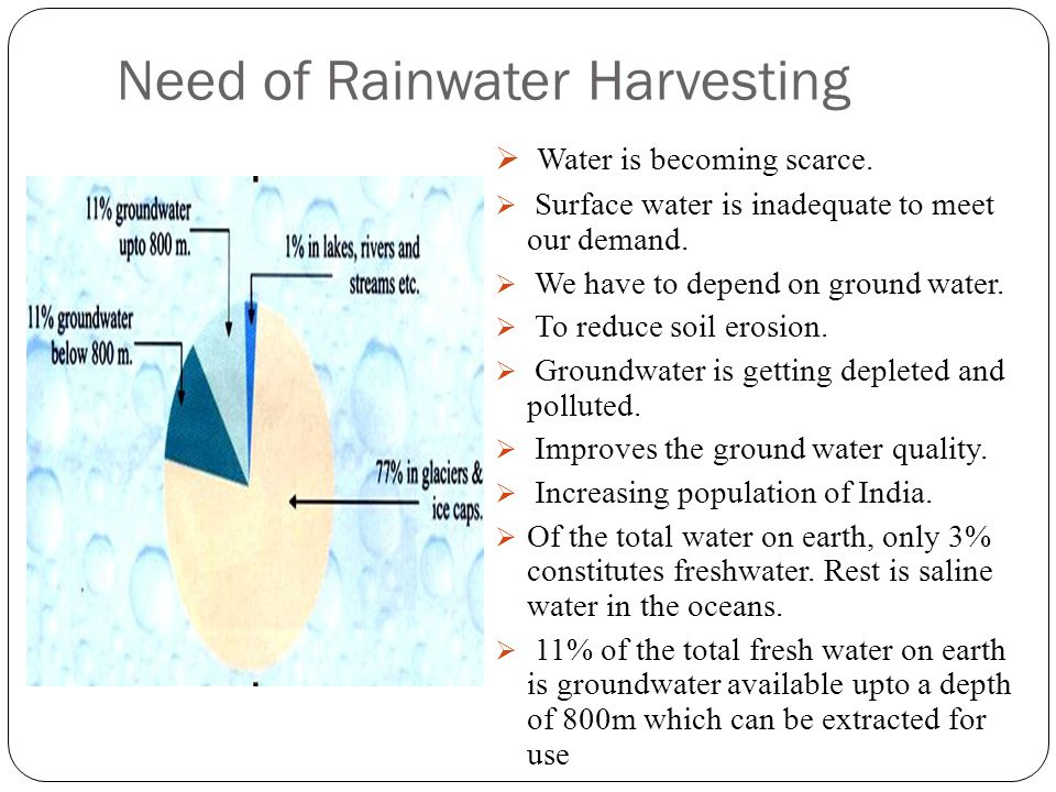 Need of Rainwater Harvesting