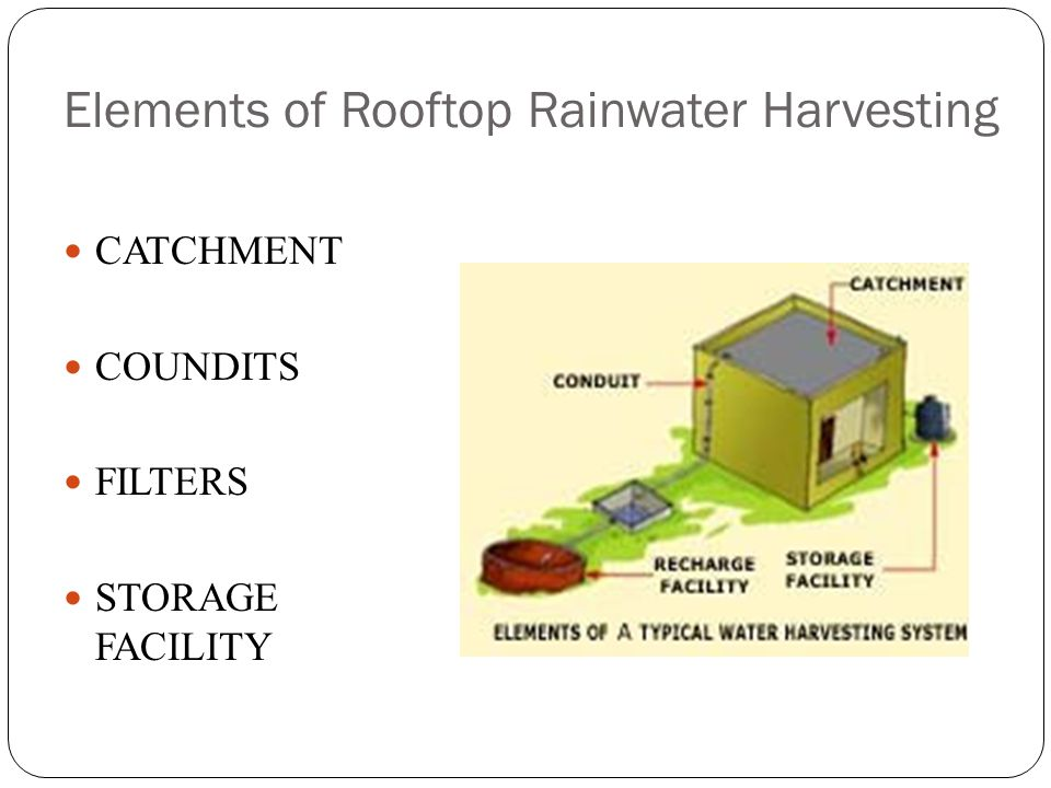 Elements of Rooftop Rainwater Harvesting