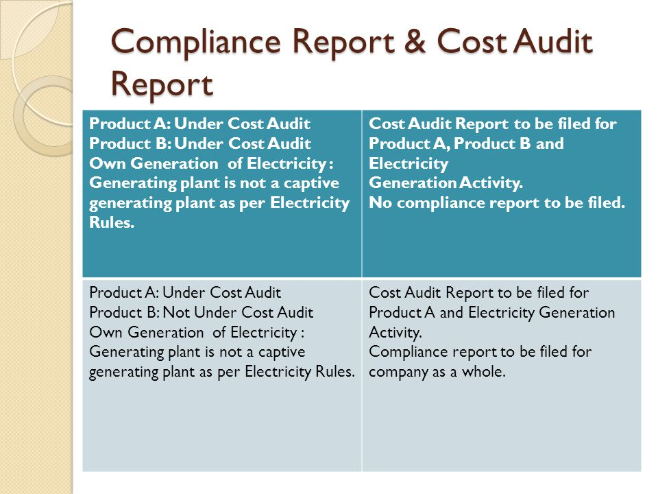 Compliance Report & Cost Audit Report
