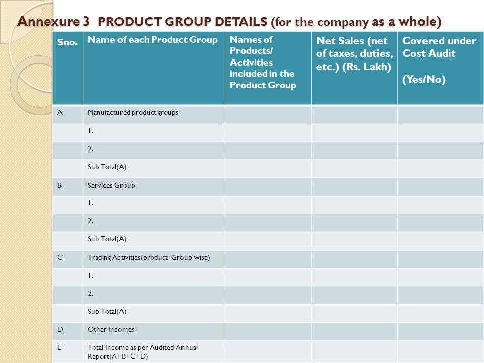 Annexure 3 PRODUCT GROUP DETAILS (for the company as a whole)