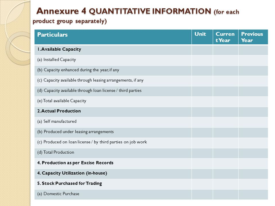 Annexure 4 QUANTITATIVE INFORMATION (for each product group separately)