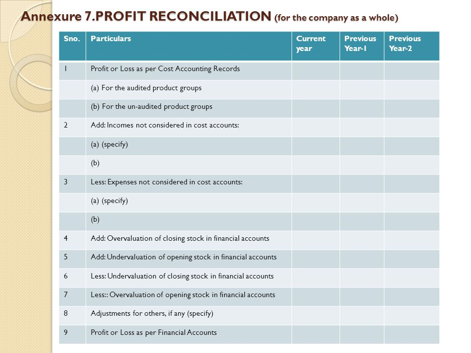 Annexure 7.PROFIT RECONCILIATION (for the company as a whole)