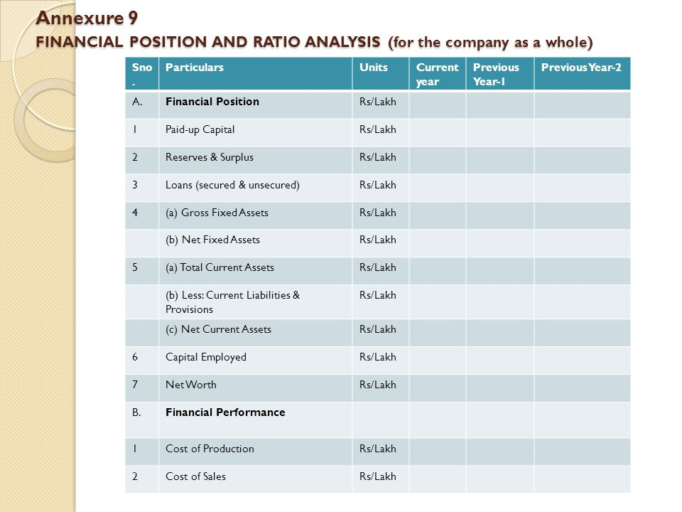 Annexure 9 FINANCIAL POSITION AND RATIO ANALYSIS (for the company as a whole)