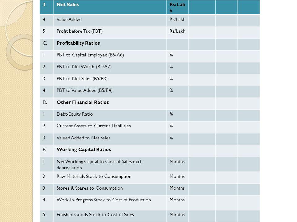 3 Net Sales. Rs/Lakh. 4. Value Added. 5. Profit before Tax (PBT) C. Profitability Ratios. 1.