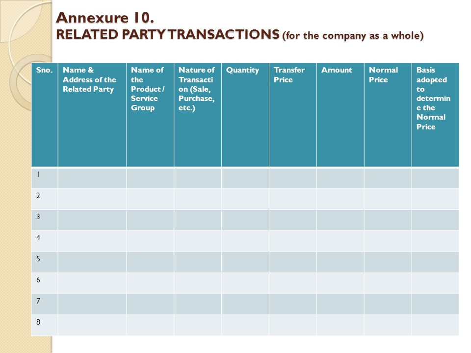 Annexure 10. RELATED PARTY TRANSACTIONS (for the company as a whole)