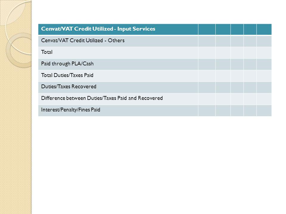 Cenvat/VAT Credit Utilized - Input Services