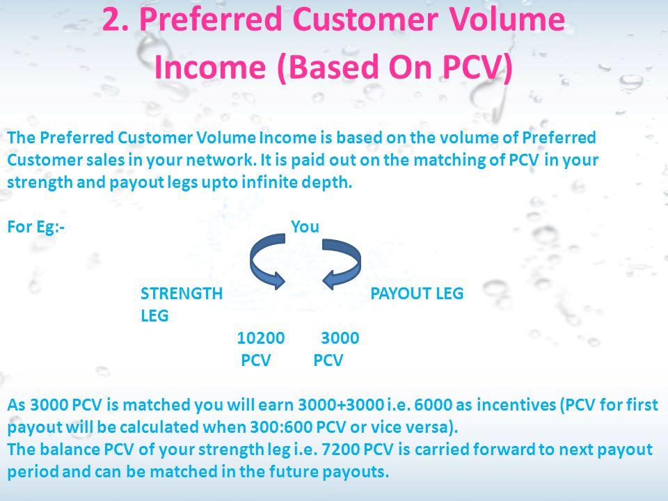 2. Preferred Customer Volume Income (Based On PCV)