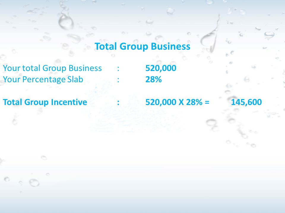 Total Group Business Your total Group Business : 520,000