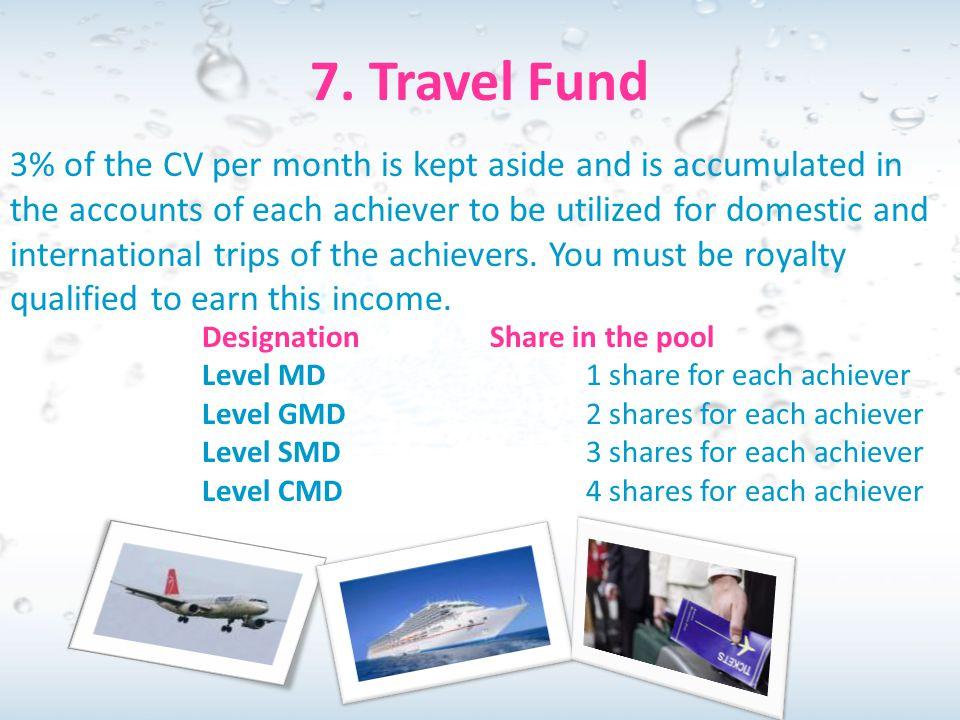 7. Travel Fund