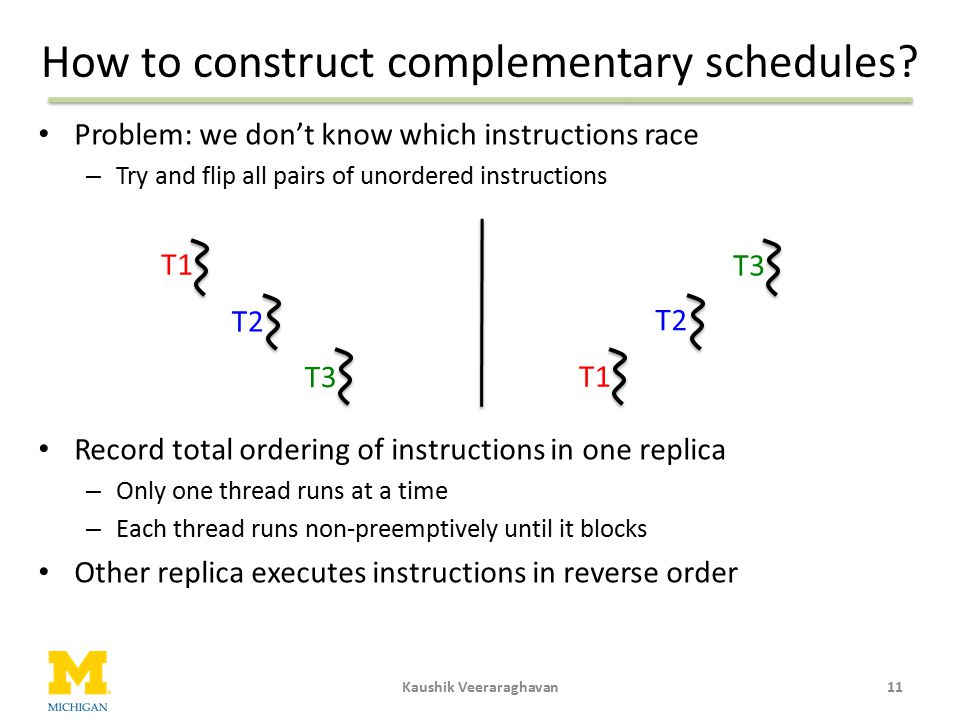 How to construct complementary schedules