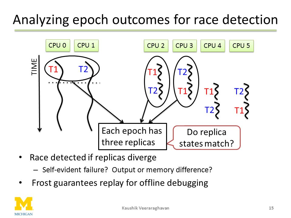 Analyzing epoch outcomes for race detection