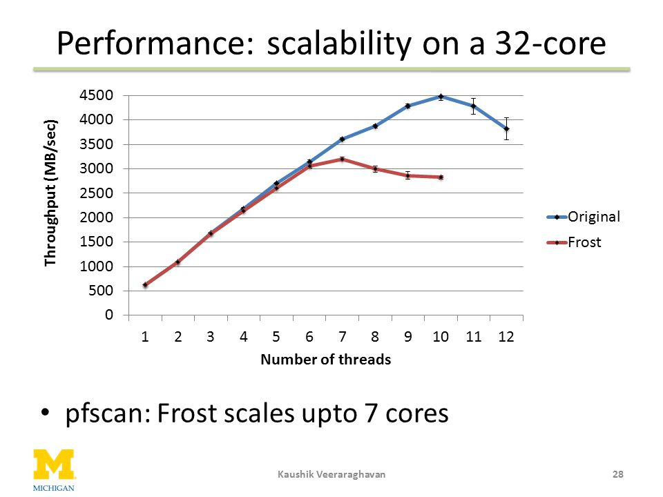 Performance: scalability on a 32-core