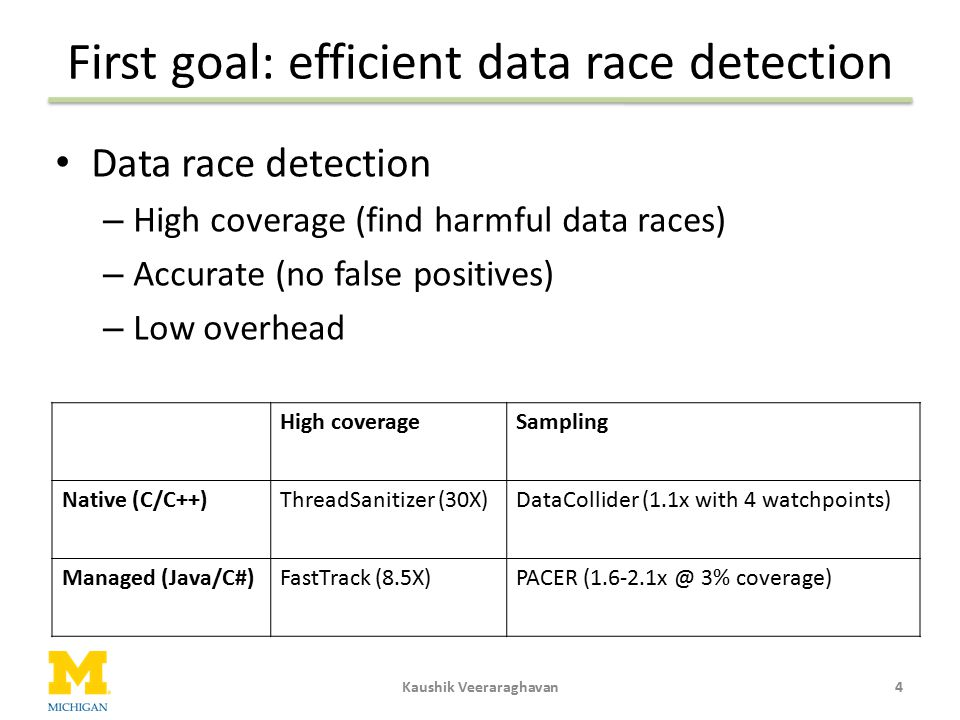 First goal: efficient data race detection