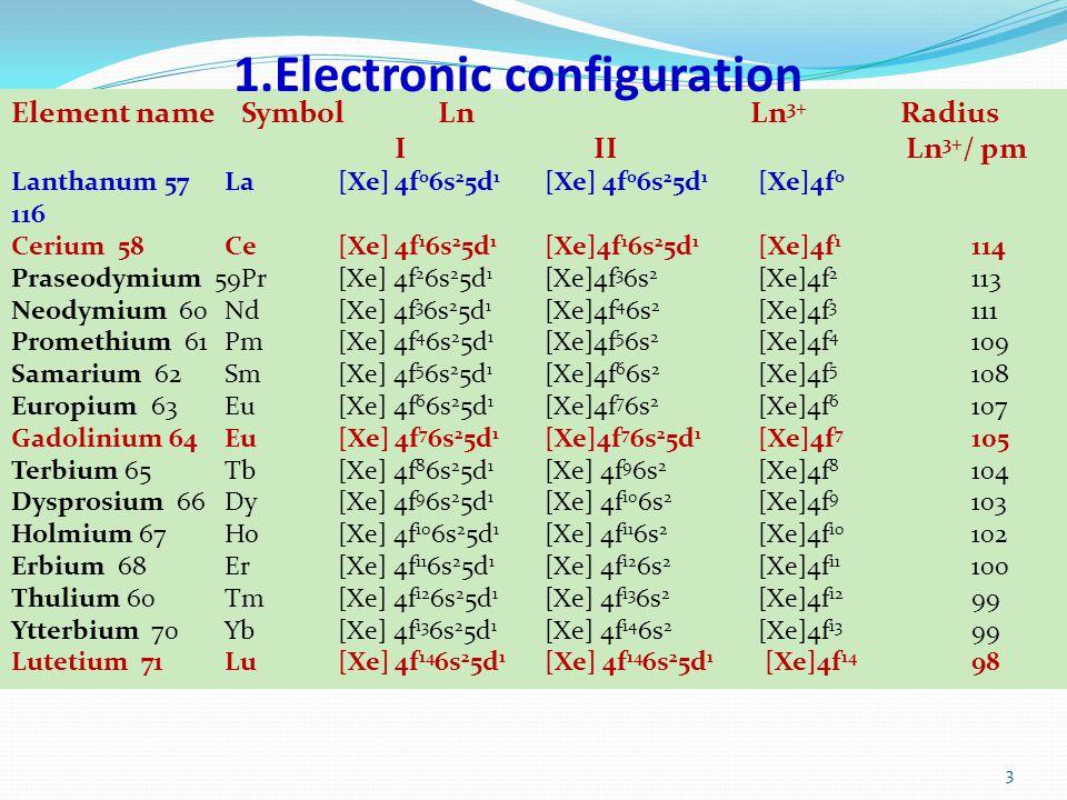 1.Electronic configuration