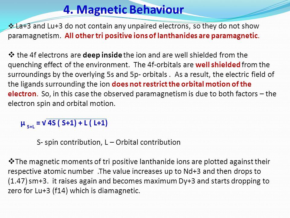 4. Magnetic Behaviour