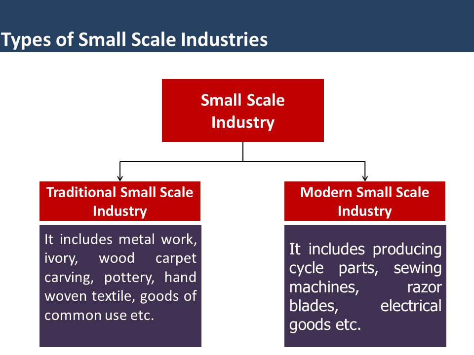 Traditional Small Scale Industry Modern Small Scale Industry