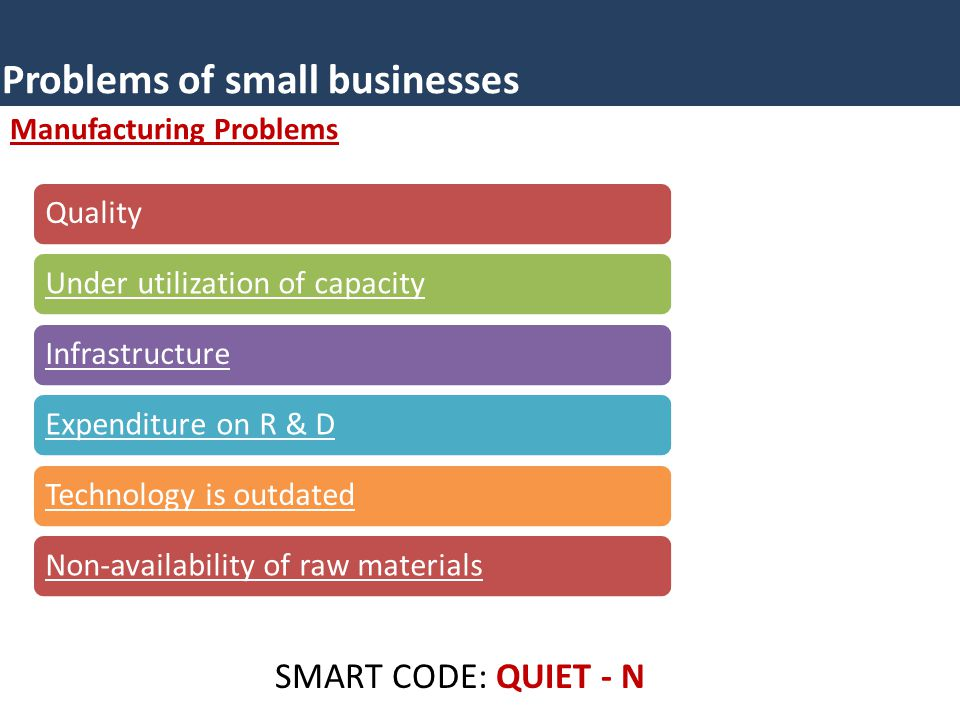 problems of small business of bangladesh Problems of & suggestions for small business in bangladesh essaysection three: common problems as we got some real life idea now we will try to find out where the problems actually lie in bangladesh there are a lot of small business firms but all of them can not succeed in their business.