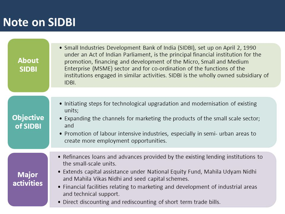 Note on SIDBI About SIDBI Objective of SIDBI Major activities