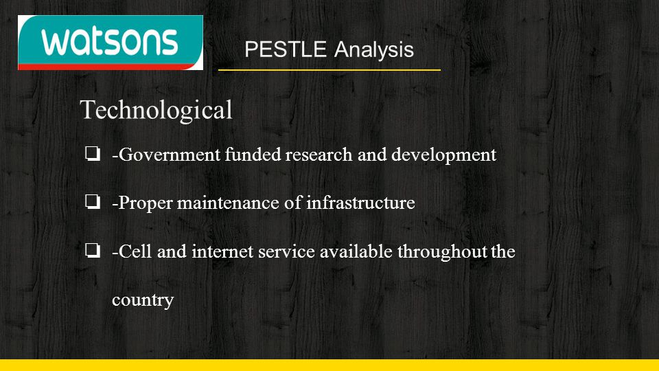 Technological PESTLE Analysis