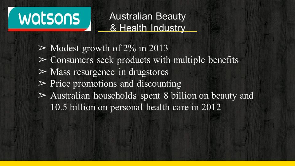 Australian Beauty & Health Industry
