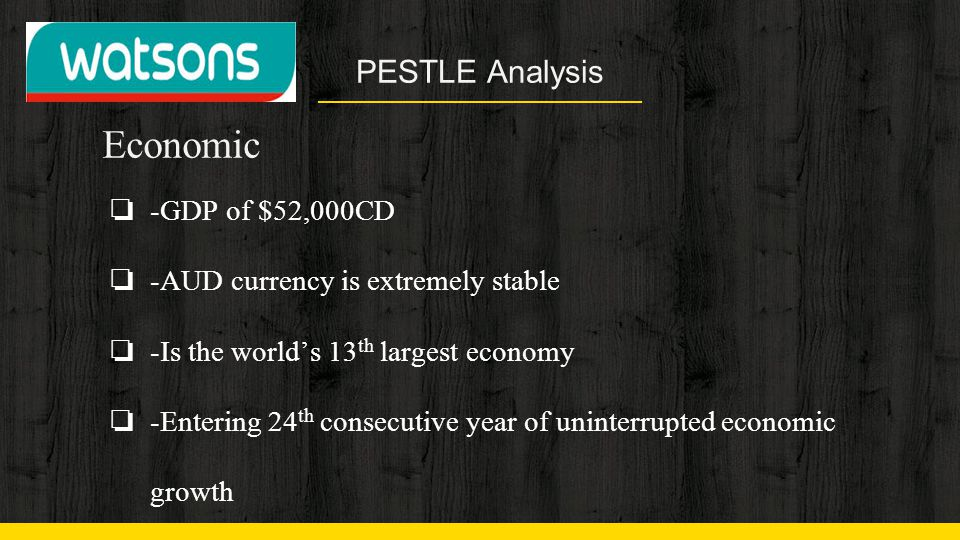 Economic PESTLE Analysis -GDP of $52,000CD