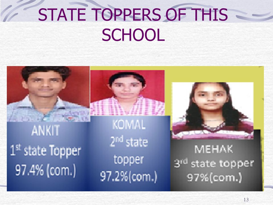 STATE TOPPERS OF THIS SCHOOL