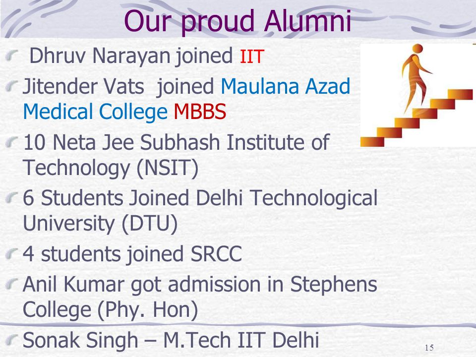 Our proud Alumni Dhruv Narayan joined IIT