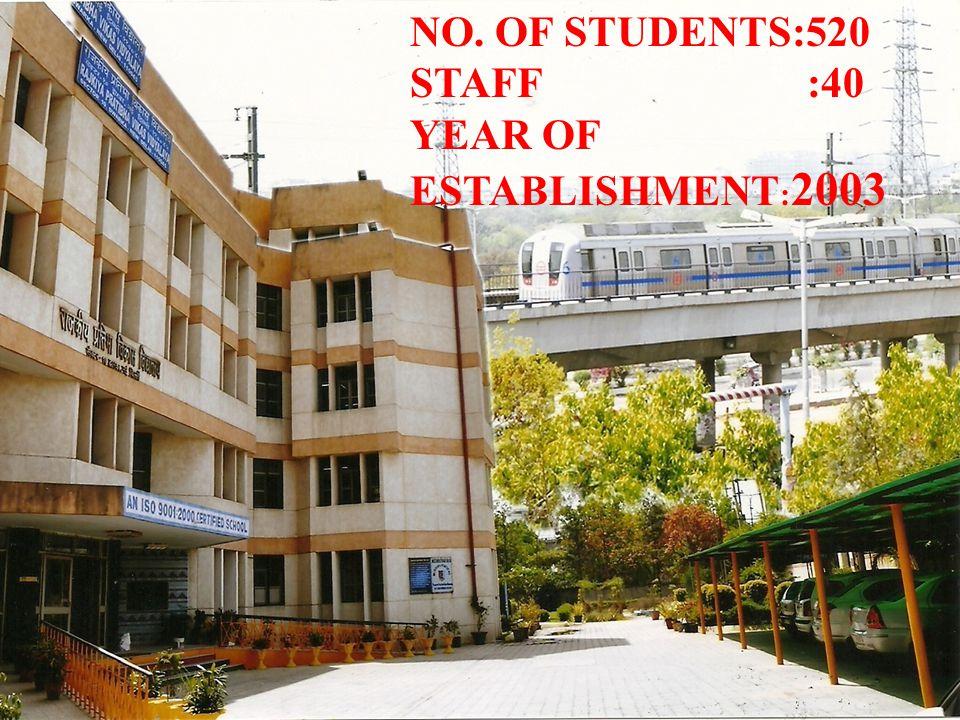 NO. OF STUDENTS:520 STAFF :40 YEAR OF ESTABLISHMENT:2003