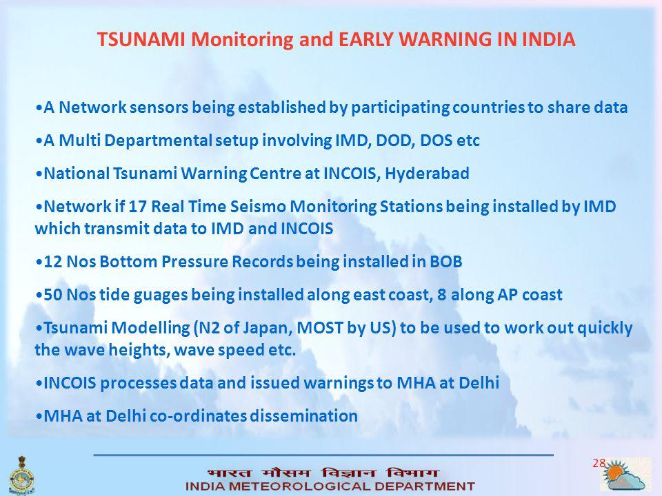 TSUNAMI Monitoring and EARLY WARNING IN INDIA