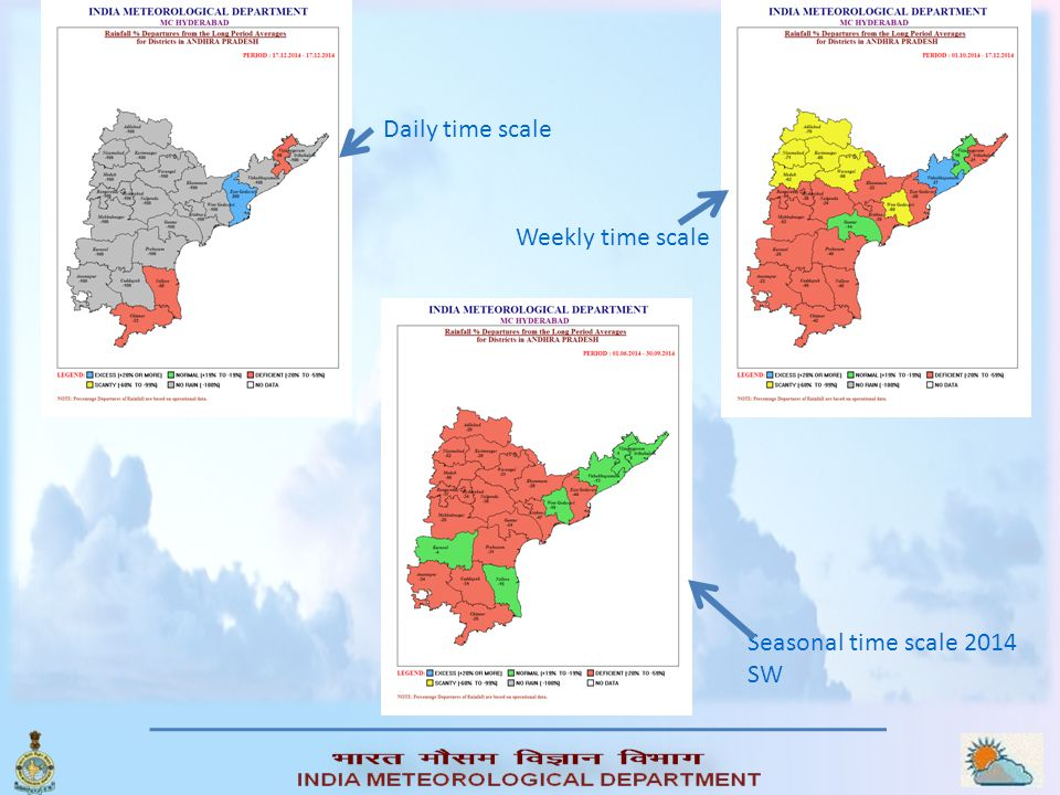 Daily time scale Weekly time scale Seasonal time scale 2014 SW