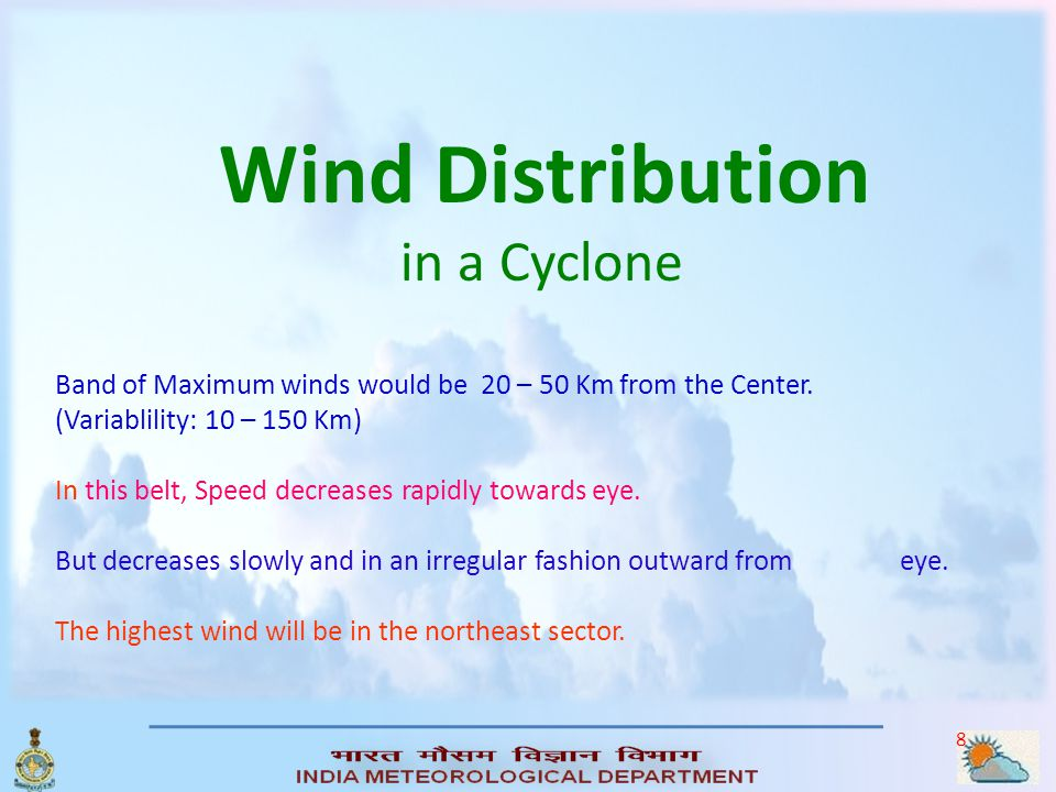 in a Cyclone Wind Distribution