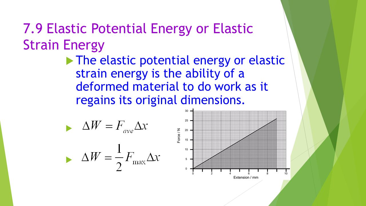 7.9 Elastic Potential Energy or Elastic Strain Energy