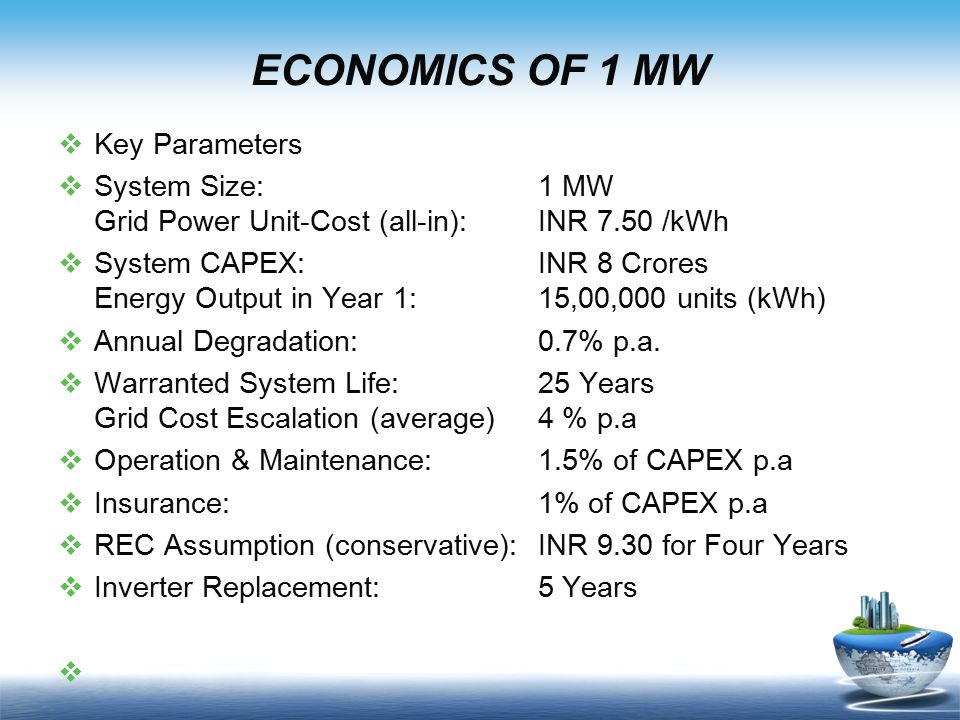 ECONOMICS OF 1 MW Key Parameters