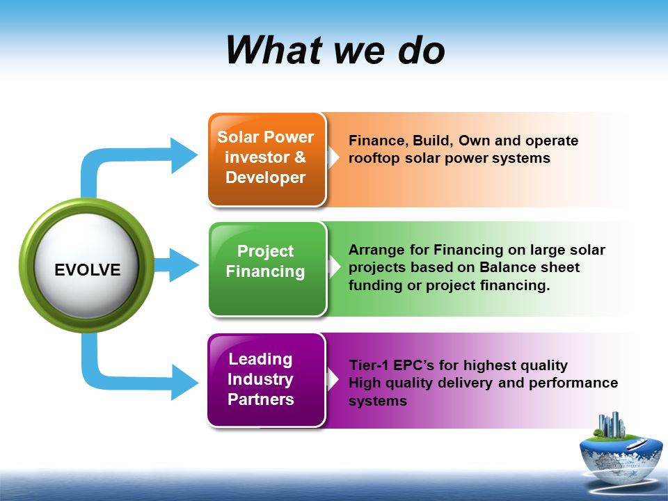 Solar Power investor & Developer Leading Industry Partners