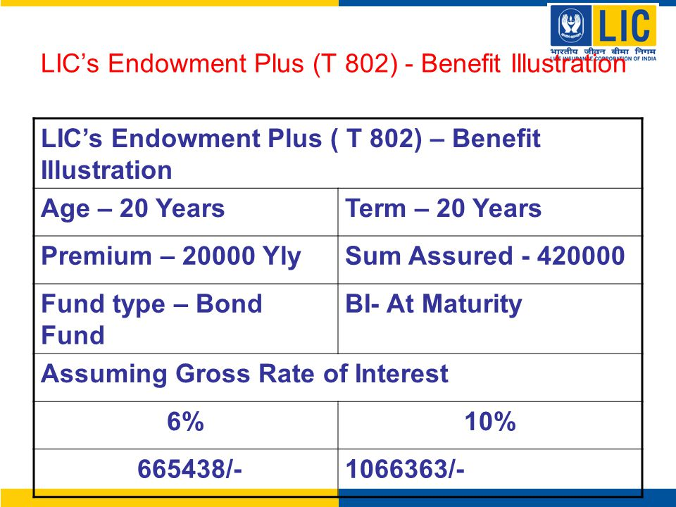 LIC's Endowment Plus (T 802) - Benefit Illustration