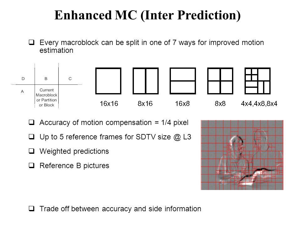 Enhanced MC (Inter Prediction)