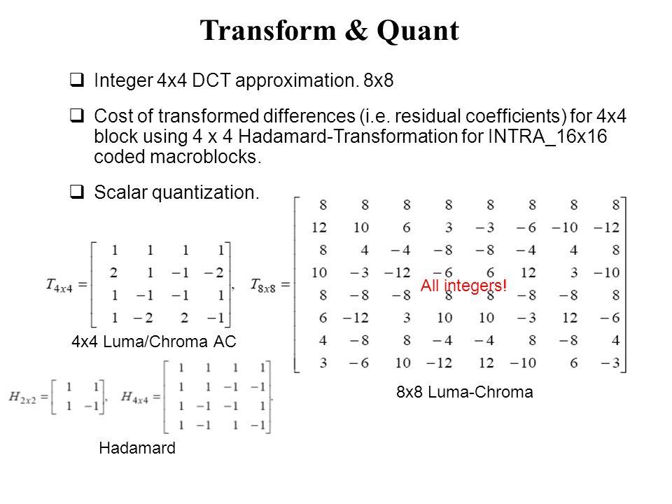 Transform & Quant Integer 4x4 DCT approximation. 8x8