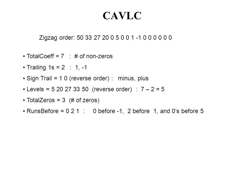 CAVLC Zigzag order: 50 33 27 20 0 5 0 0 1 -1 0 0 0 0 0 0. • TotalCoeff = 7 : # of non-zeros. • Trailing 1s = 2 : 1, -1.
